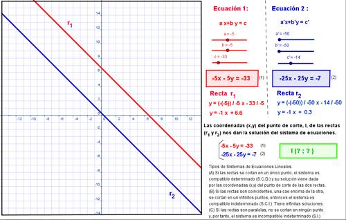 Resolucion Grafica De Sistemas De Ecuaciones Lineales