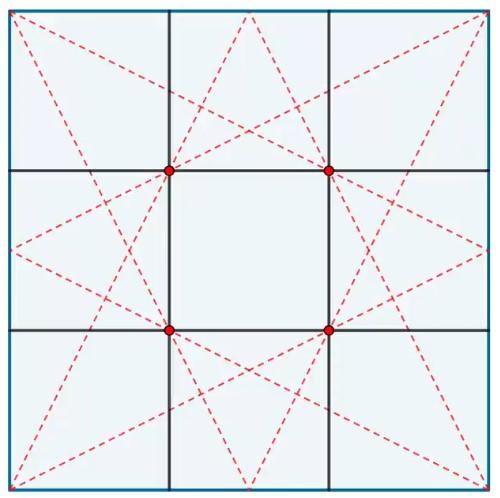 División de un cuadrado